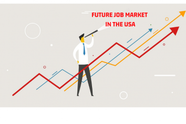 FUTURE JOB MARKET IN THE USA