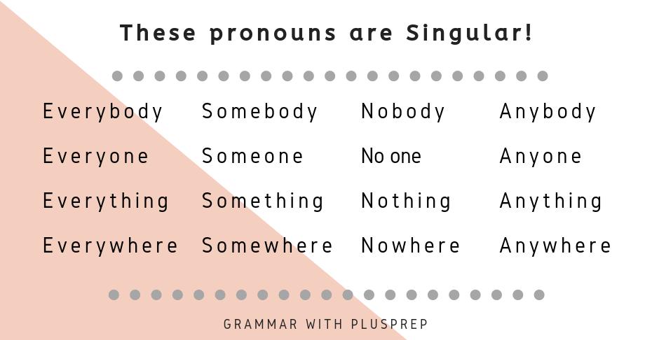 Grammar rules plusprep